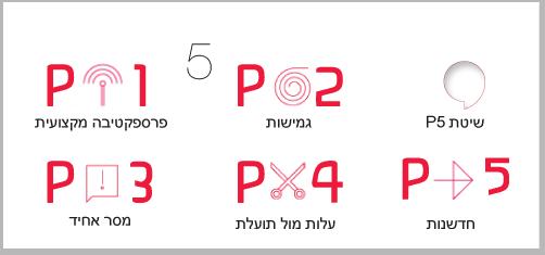 שיטת P5
